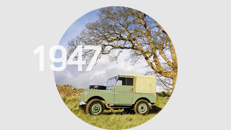 Maurice Wilks Land Rover Outspiration Buy Online with Rockar